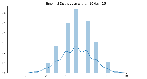 binomial_distribution.png