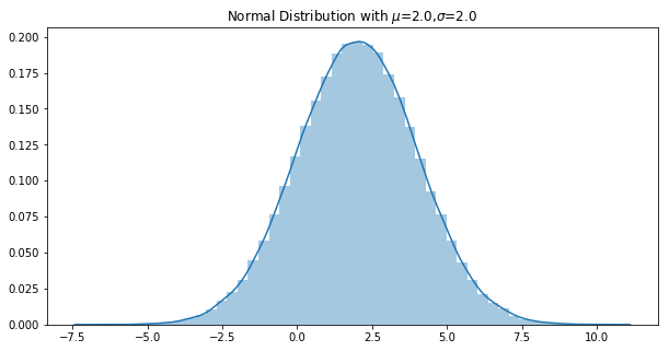 normal_distribution