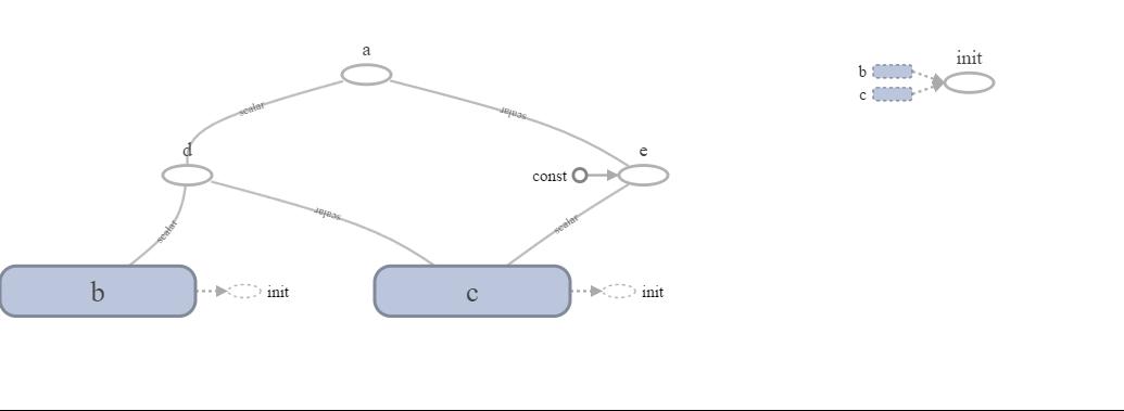 Simple-TensorFlow-graph