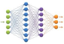 Dense neural network graphics