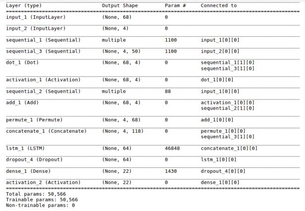 model_summary