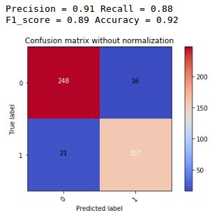 LSTM_evaluation