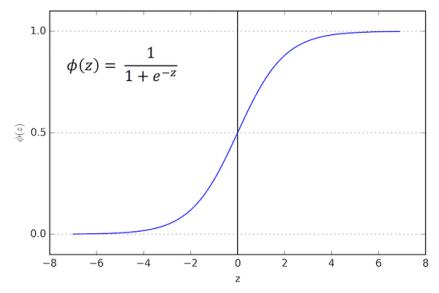 LR_graph