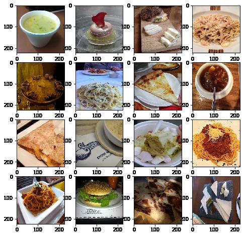 Sample images Food-11